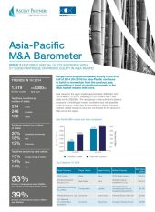 APAC_M&A_Barometer_Issue2_Eng_Cover