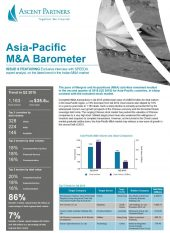 APAC_M&A_Barometer_Issue6_Eng