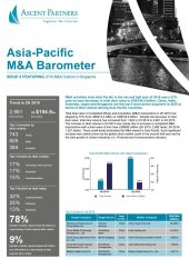 APAC_M&A_Barometer_Issue8_Eng